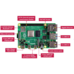 Raspberry Pi 4 Model B Quad Core 1.5GHz 1GB RAM WiFi & Bluetooth 5.0
